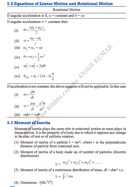 CBSE Class 12 Physics Notes in detailed PDF format for 2021-22